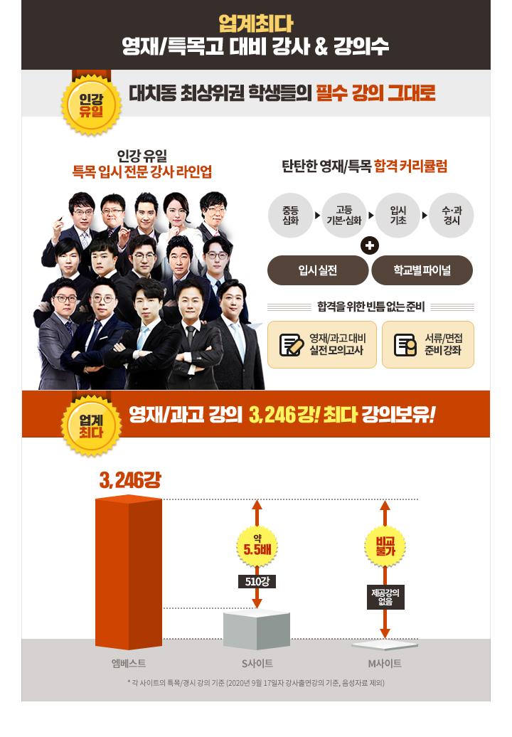 특목 입시 전문 강사진, 업계최다 강의보유